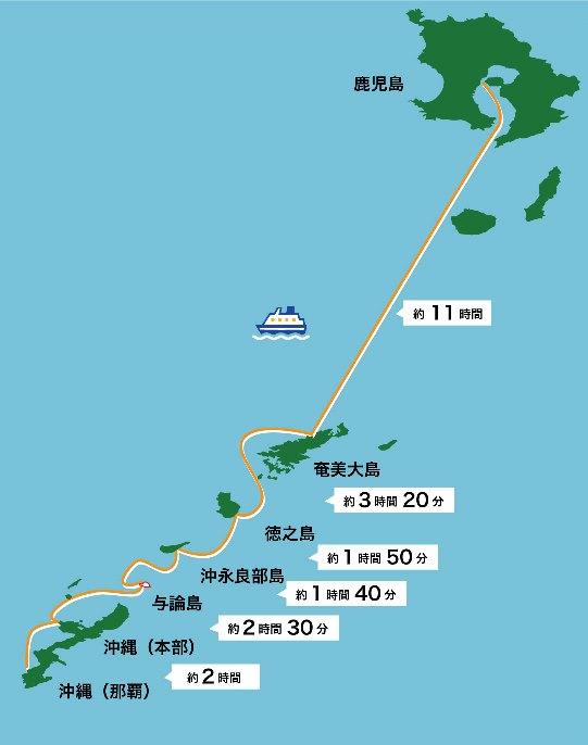 鹿児島・沖縄航路
